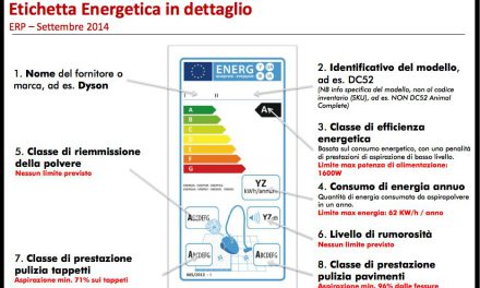 SCANDALO ANCHE PER GLI ASPIRAPOLVERE: ETICHETTE ENERGETICHE AZZERATE