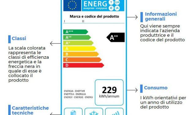 ETICHETTE ENERGETICHE 2.0: SARANNO PIÙ SEMPLICI E PIÙ COMPRENSIBILI