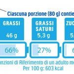 CONTRO IL SEMAFORO, L'ITALIA SCHIERA LA 'BATTERIA'