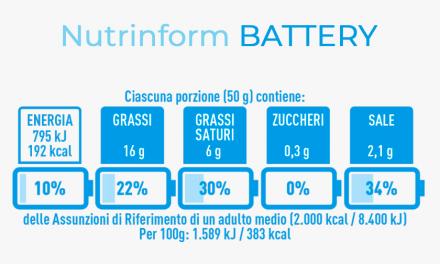 DEFINITIVA LA DECISIONE ITALIANA PER IL NUTRINFORM